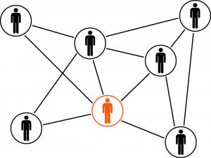 personnes en réseau